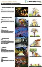 Landscape Lighting Effects PDF