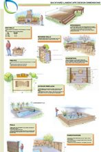 Backyard Landscape Design Dimensions