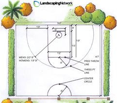Basketball backyard games landscaping network for Outdoor half court basketball dimensions