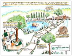 Successful Landscape Experience