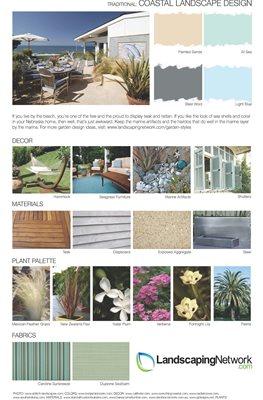 Landscape Design Sheet Coastal Landscape