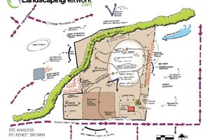 Site Analysis Retaining and Landscape Wall Landscaping Network Calimesa, CA