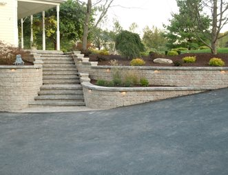 Retaining And Landscape Wall Pictures Gallery