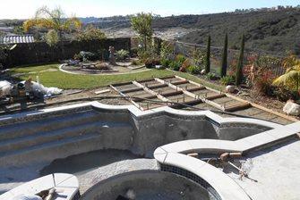 Backyard Paving Forms