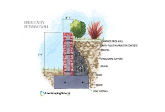 Brick Cavity Wall Landscaping Network Calimesa, CA