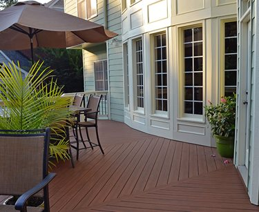 Sizing Your Deck