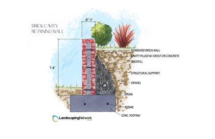 Brick Cavity Wall Landscaping Network Calimesa, CA