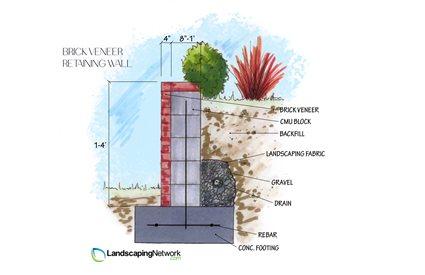 Brick Veneer Wall Landscaping Network Calimesa, CA