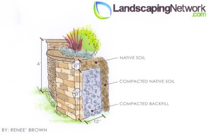Retaining Wall Drawing Landscaping Network Calimesa, CA