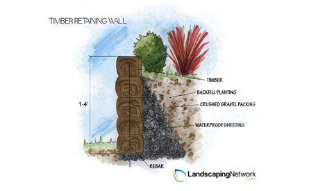 wood retaining wall landscaping network calimesa ca - Timber Retaining Wall Designs