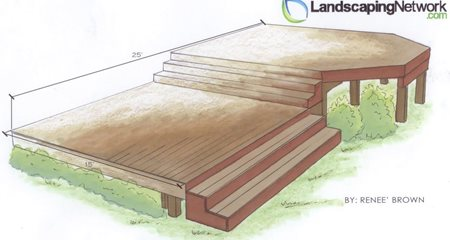Deck Drawing Outdoor Kitchen Landscaping Network Calimesa, CA