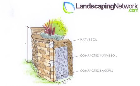 front yard landscape design dimensions - Retaining Wall Designs