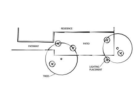 Front Yard Landscape Design Dimensions