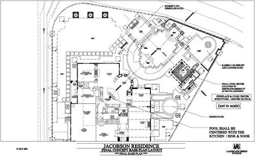 Backyard Resort In Orange County - Landscaping Network