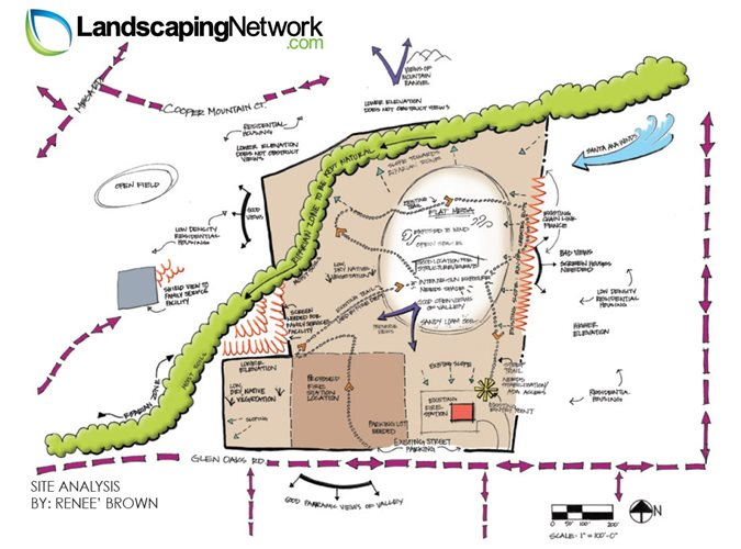 Garden Design Questionnaires For Clients landscape planning questionnaires - landscaping network
