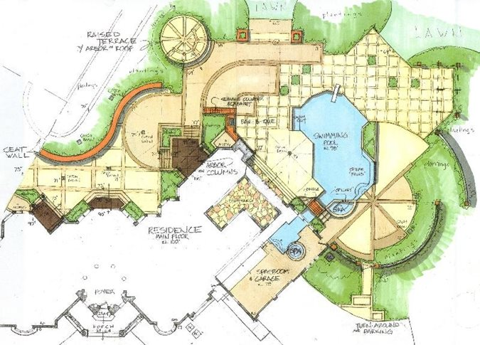 Landscape Plans Renderings Drawings