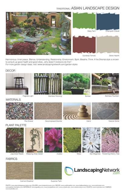 Landscape design sheet photo gallery landscaping network for Landscape design sheets