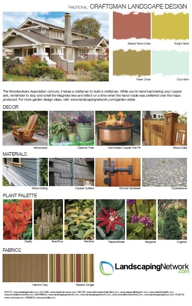 Landscape Design Sheet - - Photo Gallery - Landscaping Network