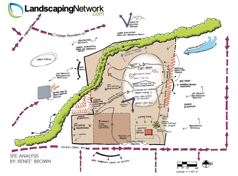 Site Analysis Landscaping Network Calimesa, CA