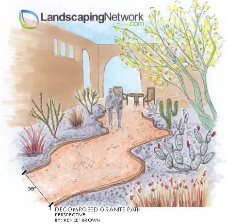 Walkway Drawing Landscaping Network Calimesa, CA
