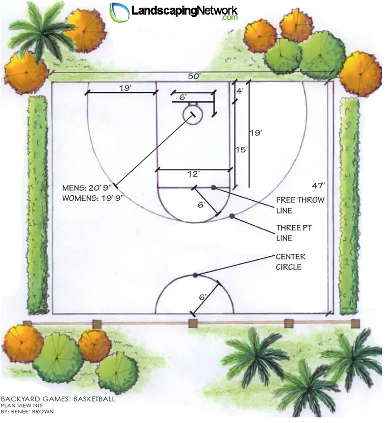 The gallery for backyard basketball court dimensions for Home basketball court size