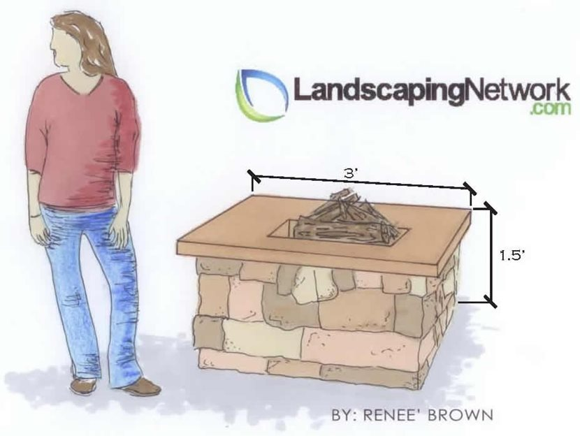 Ideas small garden plans and layouts circle garden design ideas small - Average Fire Pit Sizes Landscaping Network