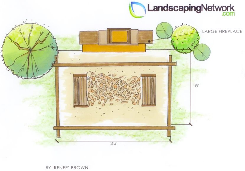 Outdoor Fireplace Layout and Planning - Landscaping Network