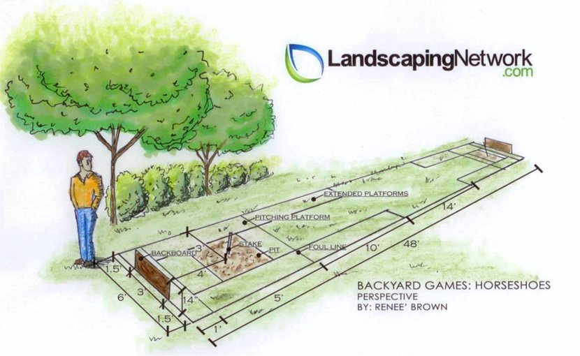 Horseshoes – Backyard Games - Landscaping Network