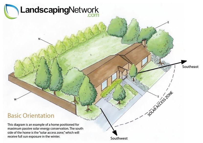 Energy Efficient Landscaping Network