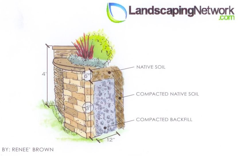 retaining wall drawing landscaping network drainage pipe outlet aggregate