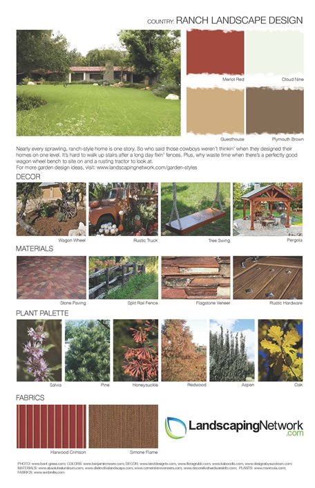 Landscape Design Sheet Ranch Landscape , - Texas Landscaping Ideas - Landscaping Network