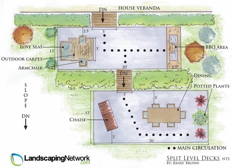 Patio layout ideas landscaping network for Small backyard layout ideas