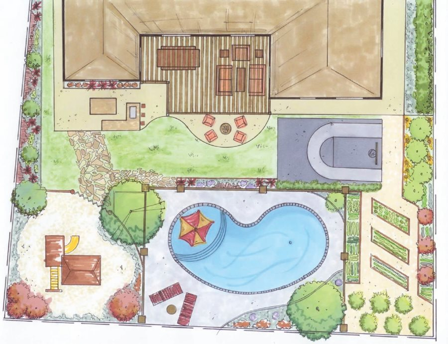 How To Plan Landscaping Your Yard : Backyard landscape types families empty nesters and