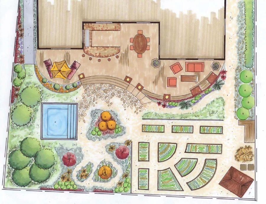 Backyard Landscape Types - Families, Empty Nesters, and ... on Backyard Design Layout id=50774