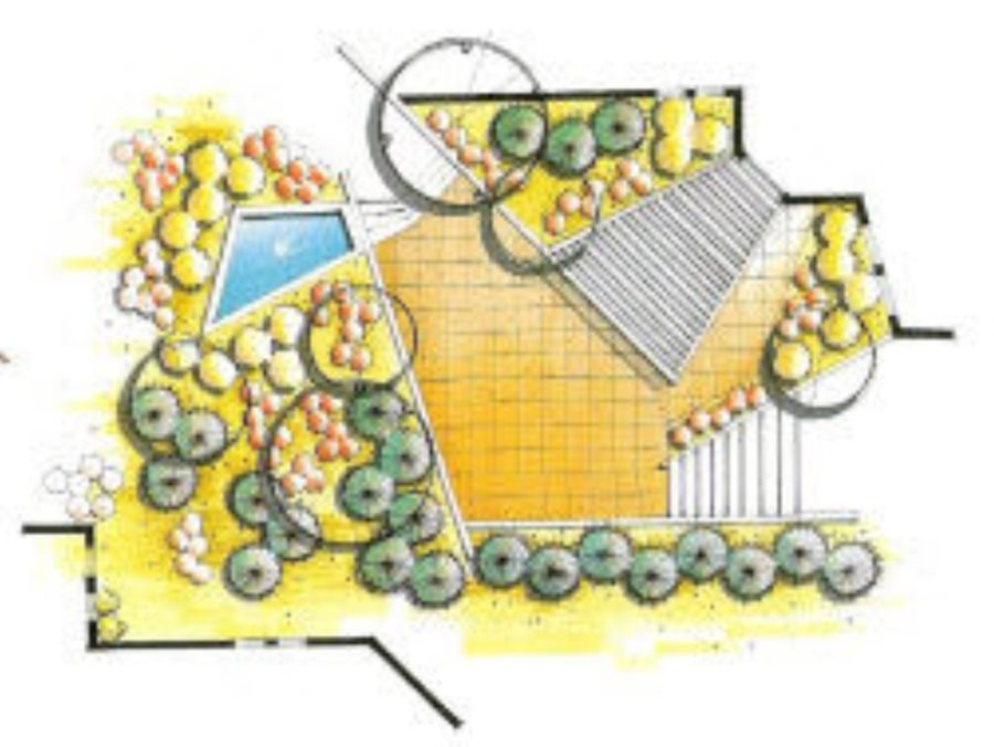 Garden Layouts - Landscaping Network on