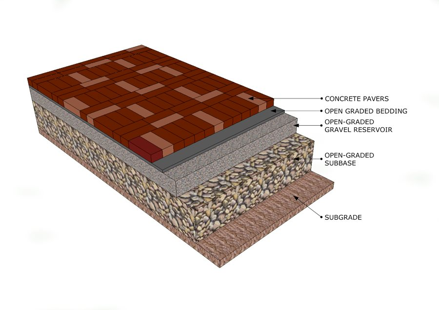 lovely how to install pavers Part - 7: lovely how to install pavers nice look