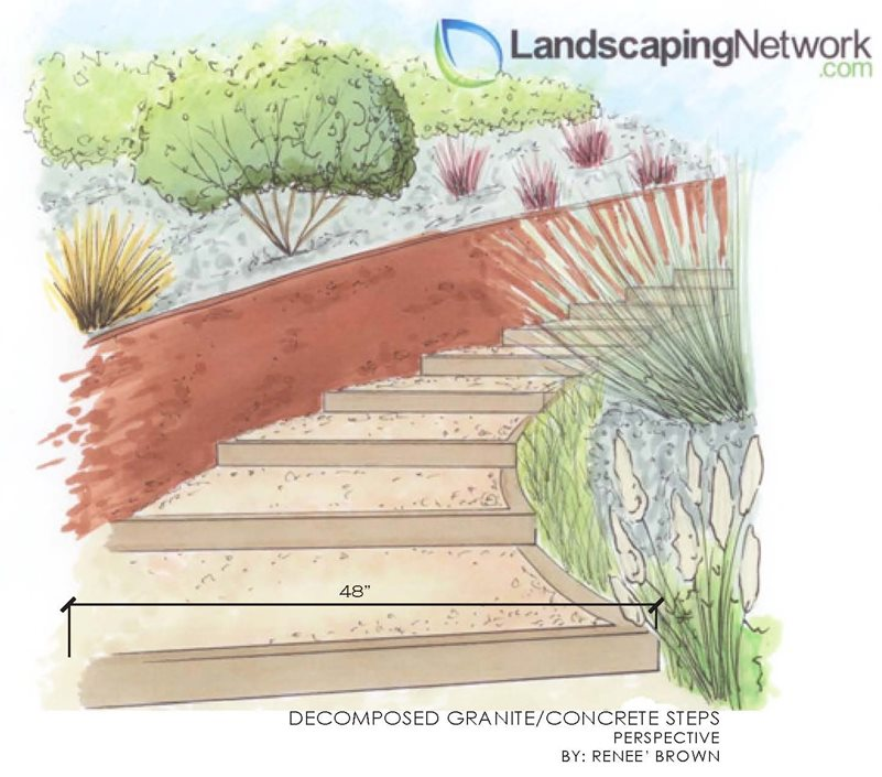 Walkway & Garden Path Width - Landscaping Network