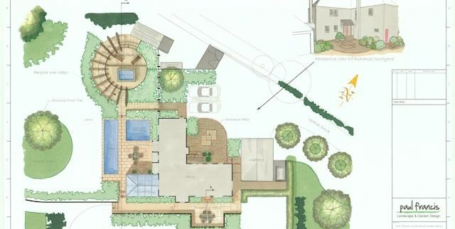Oxford College Of Garden Design Gallery Pleasing Expert Landscape Design Rules  Landscaping Network Decorating Inspiration